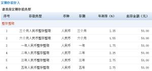 中国建設銀行の預金金利