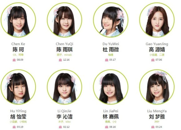 GNZ48メンバー、チームGの写真。