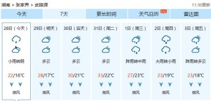 武陵源の天気、5月
