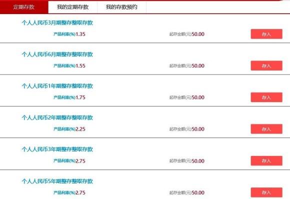 中国工商銀行、定期預金金利20160925