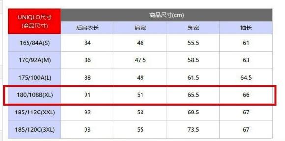 ユニクロ中国のサイズ