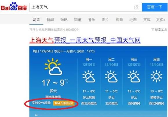 百度で中国のPM2.5を調べる