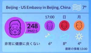 北京のPM2.5