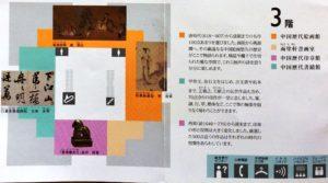 上海博物館のパンフレット