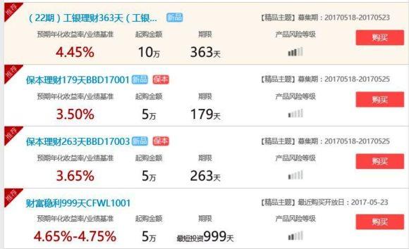 理財商品、中国の銀行