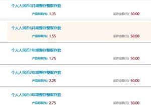 中国の銀行、定期預金金利